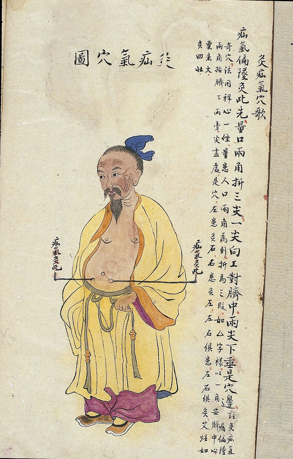 Acu-moxa point chart, showing the hernia (shanqi) point, fromChuanwu lingji lu(Record of Sovereign Teachings), by Zhang Youheng, a treatise on acu-moxa in two volumes. (Image: Faeboy via Welcome Images/cc 4.0)