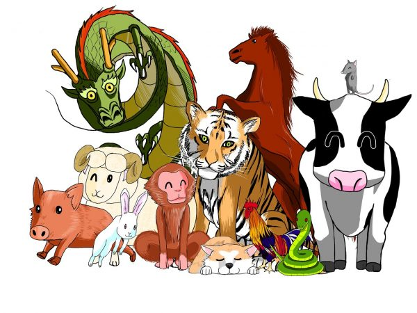 Animals of the Chinese Zodiac.Picture by Woodpeace1 https://pixabay.com/en/zodiac-signs-animal-chinese-zodiac-2976245/