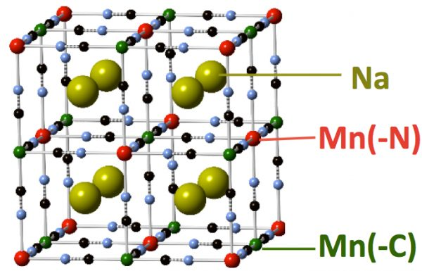 The atomic structure of the anode material that achieved high performance in a sodium-ion battery. Sodium (Na) atoms and manganese (Mn) atoms are labeled. (Credit: Berkeley Lab)