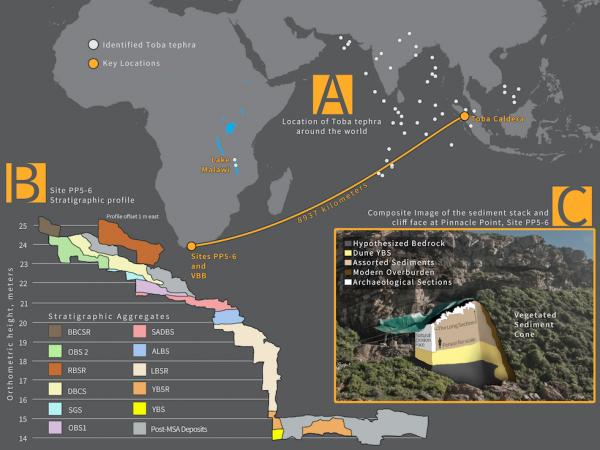 Main Map and profile. (Credit: University of Texas at Arlington)