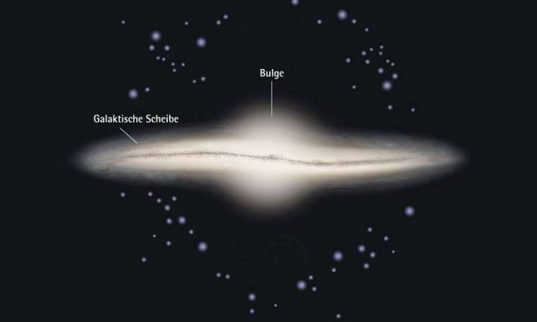 Curved: from the side, the galaxy looks like a slightly bent wheel. It has a diameter of about 100,000 and a thickness of only 5,000 light years. Around the centre there is a bright, spherical bulge. (Image:: Helmut Rohrer)