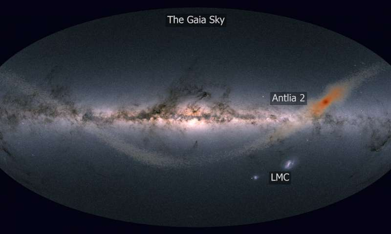 Antlia 2 is a giant, but low mass, dwarf galaxy. As Antlia 2 orbits around the Milky Way, it is likely that stars are torn from the dwarf galaxy and deposited throughout the outskirts of the Milky Way. The orange stars show the results of a computer model of Antlia 2. The background shows the Gaia satellite's view of the entire night sky. The Large Magellanic Cloud (LMC) is visible below the Milky Way disc — although similar to Antlia 2 in size, the LMC is 10,000 times brighter. Credit: J. Sanders (Cambridge, UK) based on the image by Gaia Data Processing and Analysis Consortium (DPAC); A. Moitinho / A. F. Silva / M. Barros / C. Barata, University of Lisbon, Portugal; H. Savietto, Fork Research, Portugal Read more at: https://phys.org/news/2018-11-gaia-ghost-galaxy-door.html#jCp