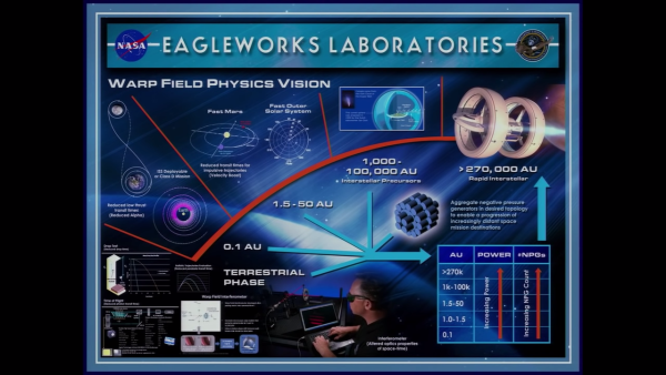 At NASA, Dr. Harold White is working on something that could make interstellar travel very possible within our lifetime – a warp drive. (Image: Screen Shot/ Youtube)