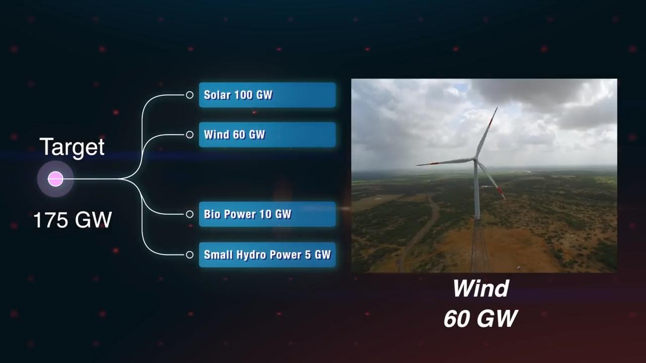India's Renewable Energy Journey 1-58 screenshot