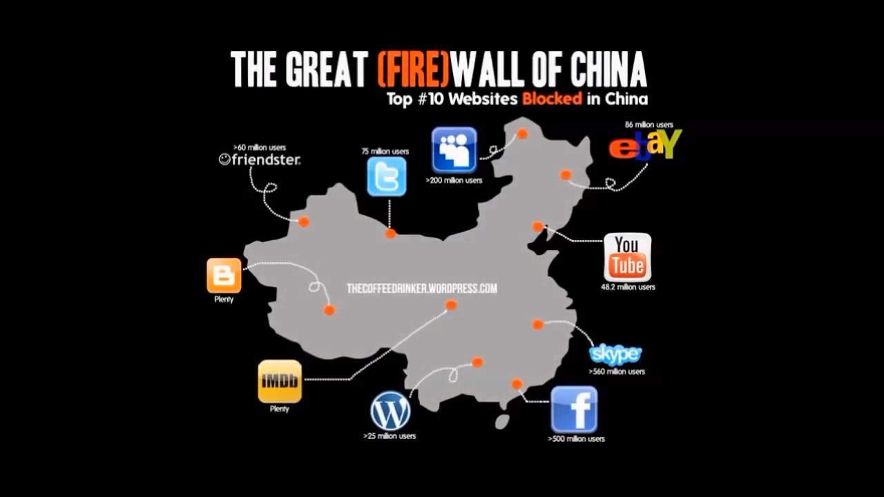 Top 10 Websites Blocked By China 0-16 screenshot