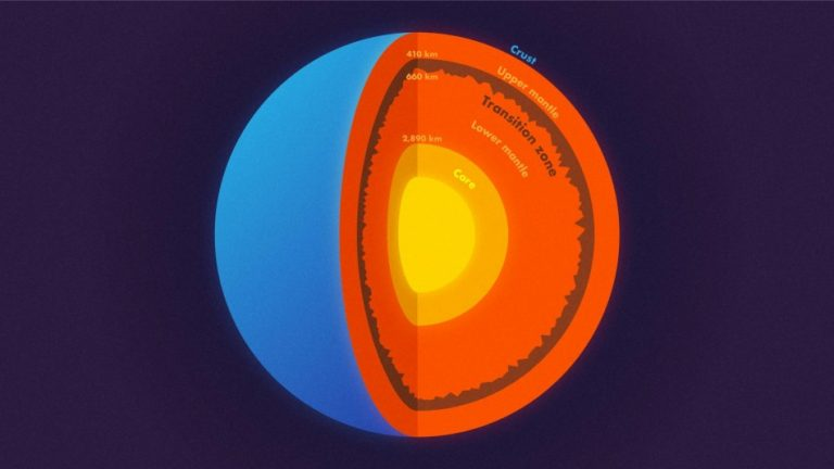 """Princeton seismologist Jessica Irving worked with then-graduate student Wenbo Wu and another collaborator to determine the roughness at the top and bottom of the transition zone, a layer within the mantle, using scattered earthquake waves. They found that the top of the transition zone, a layer located 410 kilometers down, is mostly smooth, but the base of the transition zone, 660 km down, in some places is much rougher than the global surface average. """"In other words, stronger topography than the Rocky Mountains or the Appalachians is present at the 660-km boundary,"""" said Wu. NOTE: This graphic is not to scale. (Image by Kyle McKernan, Office of Communications)"""