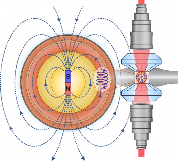 The interior of the Earth and the experiment graphically illustrated. The blue dotted lines show the magnetic field surrounding the Earth. The researchers pressed and heated samples of the iron oxide hematite found in the Earth's mantle between two diamonds (right) to simulate the extreme conditions in the Earth's mantle. They observed that the iron oxide is magnetic under these conditions. (© Timofey Fedotenko)