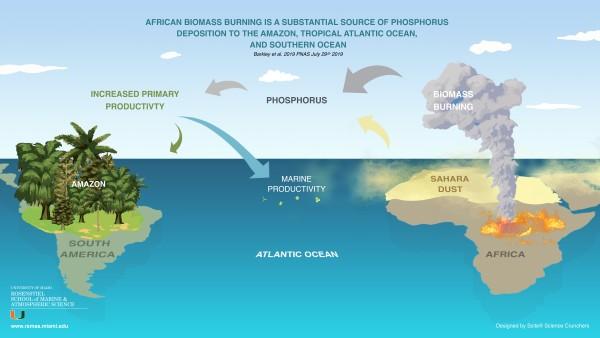 african-biomass-burning-940-x-529-