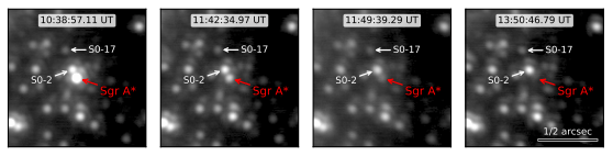 Four images from the paper. Over about a 2 hour period, Sgr A* flared to 75 times normal, and twice as bright as any other observed peak. At first, astronomers thought they were looking at the S star SO-2. (Image:: Do et al; 2019.)