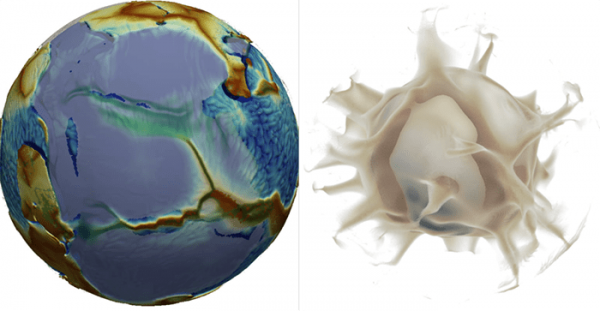 """Images of the digital solution as a supercontinent (left, purple-gray) begins to disintegrate. In the image on the left, the fictitious planet modeled is very similar to the Earth: its surface and mantle move spontaneously, at speeds close to those observed on Earth. The cutting of the """"plates"""" (some of large and many small) is also similar, as well as the topography: the red tones represent the shallow areas of the oceans (the dorsal) and the blue indicates the deep seabed. The darker blue parts correspond to subduction pits (where a plate dives into the mantle). The continents are translucent white (and therefore appear in purple-gray). The image on the right shows hot currents (or plumes) from the bottom of the mantle. (Image: © Nicolas Coltice)"""