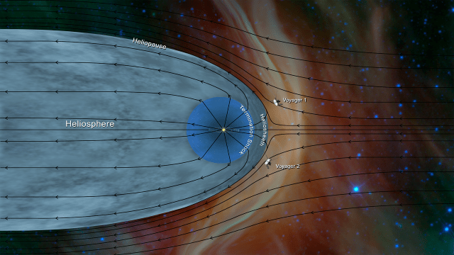 University of Iowa researchers report the spacecraft Voyager 2 has reached interstellar space, following Voyager 1's historic passage six years ago. In the study, the researchers note a jump in plasma density detected by an Iowa-led plasma wave instrument on the spacecraft as evidence. (Image: NASA/JPL-Caltech)