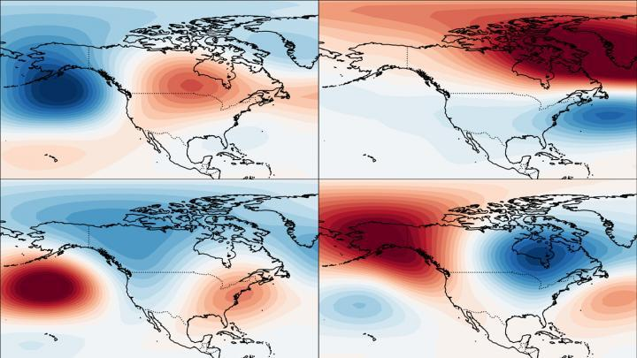The four US weather regimes (clockwise from top left): Pacific Trough, Arctic High, Alaskan Ridge, Arctic Low. Red indicates warmer conditions and blue colder conditions. (Image: Simon Lee)