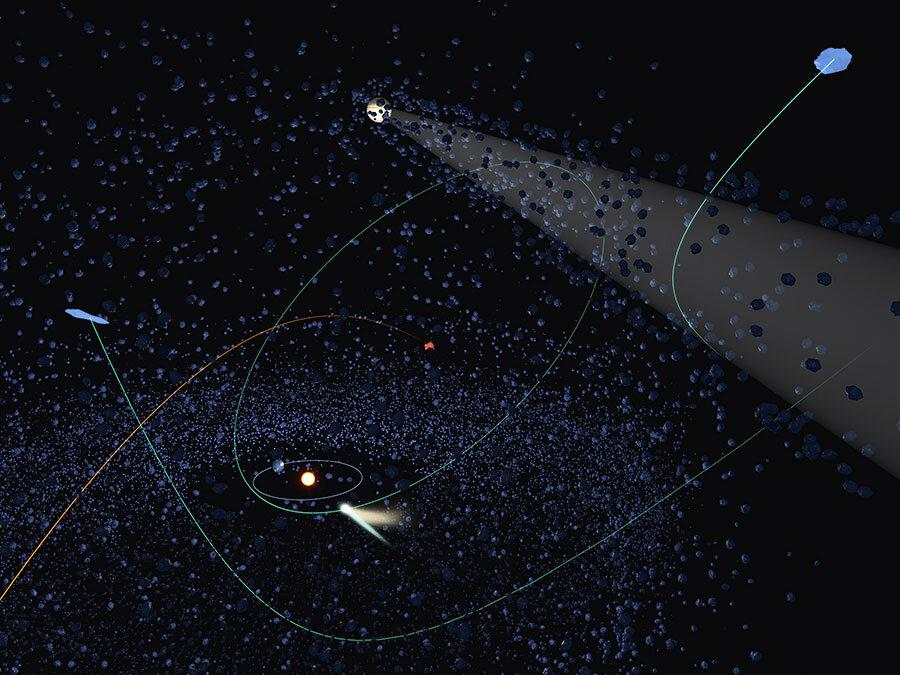 Conceptual diagram of this research. Researchers calculated the typical paths of long-orbit comets (blue) perturbed by a passing gas-giant-sized object (white) and objects of interstellar origin (red). (Image: NAOJ)