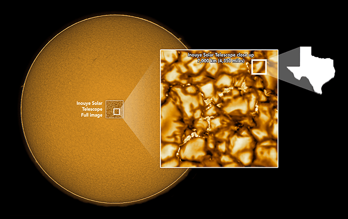 The NSF's Inouye Solar Telescope images the sun in more detail than we've ever seen before. The telescope can image a region of the sun 38,000km wide. Close up, these images show large cell-like structures hundreds of kilometers across and, for the first time, the smallest features ever seen on the solar surface, some as small as 30km. Background image: NSO Integrated Synoptic Program/GONG. (Image: NSO/AURA/NSF)