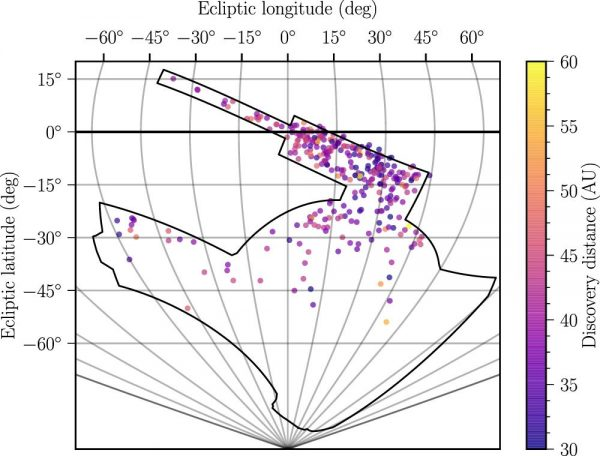 The location of the objects found in the first four years of DES data. The outline shows DES's search range and the color of each dot shows how far away the object is in astronomical unit (with one AU the equivalent of 93 million miles). Two of the detections were more than 90 AU, or over 8 billion miles away. (Image: Pedro Bernardinelli)