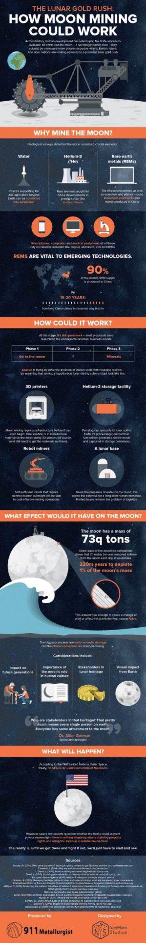 (Image: NASA/JPL/911Metallurgist/NeoMam Studios)