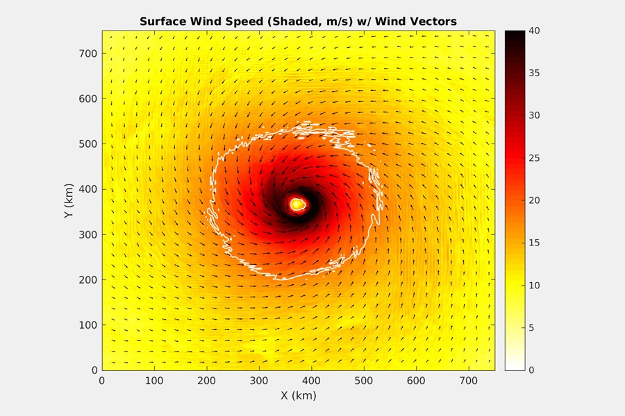 An image of the simulated wind field around a modeled hurricane. (Courtesy of Jacob Carstens)