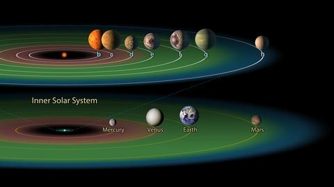 The Trappist-1 planetary system has three planets in its habitable zone, compared to our solar system which has only one. (Image: NASA/JPL/Caltech)