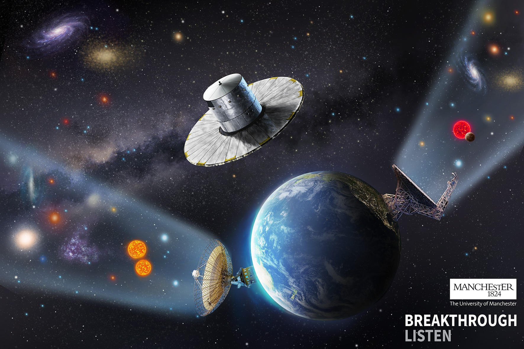 Search for Extra-terrestrial Intelligence (SETI)