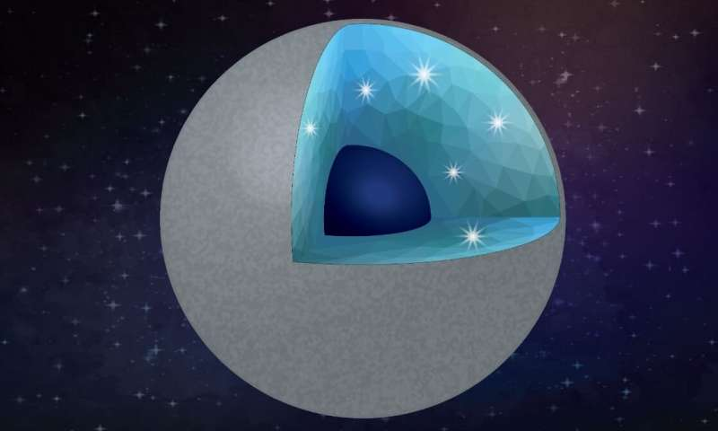 llustration of a carbon-rich planet with diamond and silica as main minerals. Water can convert a carbide planet into a diamond-rich planet. In the interior, the main minerals would be diamond and silica (a layer with crystals in the illustration). The core (dark blue) might be iron-carbon alloy. (Credit: Shim/ASU/Vecteezy)