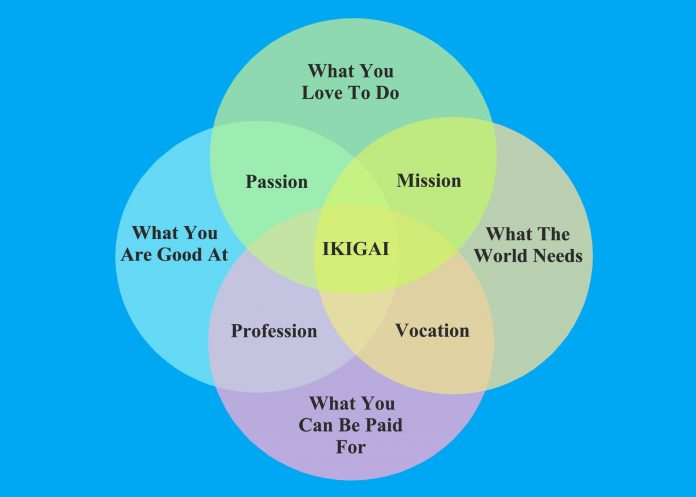 Ikigai: The Japanese Way of Making the Most Out of Life