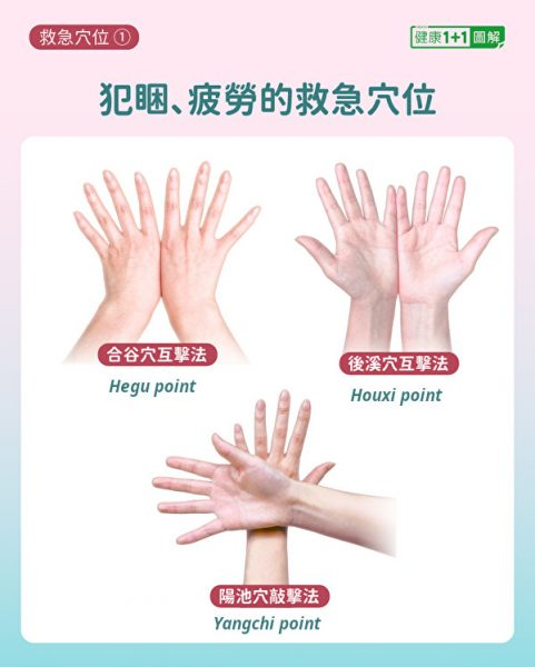 Images of the hands with three acupoints labeled.